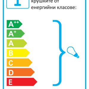ПЛАФОН ASTER 61451